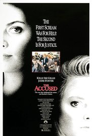 Watch Free The Accused (1988)